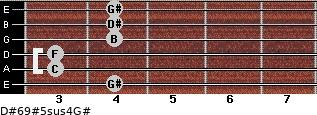 D#6/9#5sus4/G# for guitar on frets 4, 3, 3, 4, 4, 4