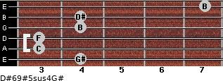 D#6/9#5sus4/G# for guitar on frets 4, 3, 3, 4, 4, 7