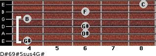 D#6/9#5sus4/G# for guitar on frets 4, 6, 6, 4, 6, 8