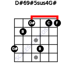 D#6/9#5sus4/G# for guitar on frets 4, 2, 1, 4, 1, 1