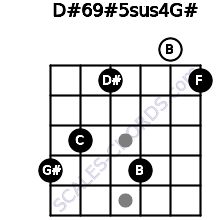 D#6/9#5sus4/G# for guitar on frets 4, 3, 1, 4, 0, 1