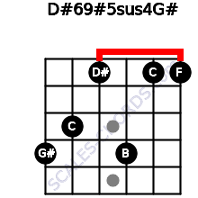 D#6/9#5sus4/G# for guitar on frets 4, 3, 1, 4, 1, 1