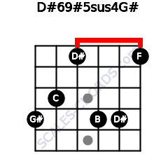 D#6/9#5sus4/G# for guitar on frets 4, 3, 1, 4, 4, 1