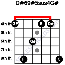 D#6/9#5sus4/G# for guitar on frets 4, 8, 6, 4, 4, 8