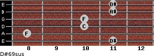 D#6/9sus for guitar on frets 11, 8, 10, 10, 11, 11