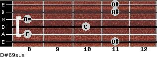 D#6/9sus for guitar on frets 11, 8, 10, 8, 11, 11