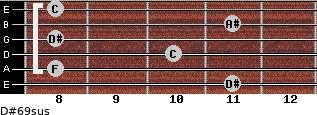 D#6/9sus for guitar on frets 11, 8, 10, 8, 11, 8