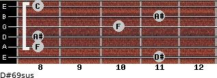 D#6/9sus for guitar on frets 11, 8, 8, 10, 11, 8