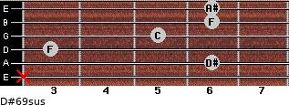D#6/9sus for guitar on frets x, 6, 3, 5, 6, 6