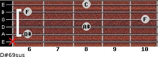 D#6/9sus for guitar on frets x, 6, 8, 10, 6, 8