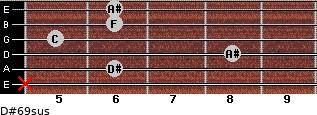D#6/9sus for guitar on frets x, 6, 8, 5, 6, 6