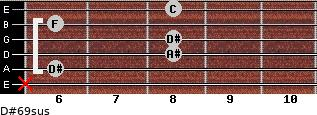 D#6/9sus for guitar on frets x, 6, 8, 8, 6, 8