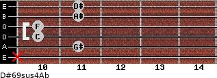 D#6/9sus4/Ab for guitar on frets x, 11, 10, 10, 11, 11