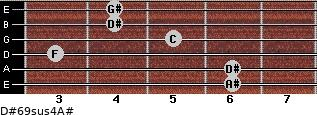 D#6/9sus4/A# for guitar on frets 6, 6, 3, 5, 4, 4