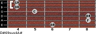 D#6/9sus4/A# for guitar on frets 6, 8, 8, 5, 4, 4