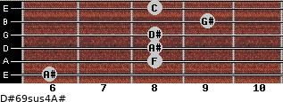 D#6/9sus4/A# for guitar on frets 6, 8, 8, 8, 9, 8