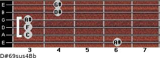 D#6/9sus4/Bb for guitar on frets 6, 3, 3, 3, 4, 4