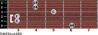 D#6/9sus4/Bb for guitar on frets 6, 3, 3, 5, 4, 4