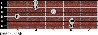 D#6/9sus4/Bb for guitar on frets 6, 6, 3, 5, 4, 4