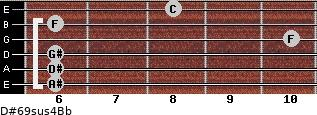 D#6/9sus4/Bb for guitar on frets 6, 6, 6, 10, 6, 8