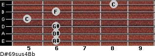 D#6/9sus4/Bb for guitar on frets 6, 6, 6, 5, 6, 8