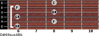 D#6/9sus4/Bb for guitar on frets 6, 8, 6, 8, 6, 8