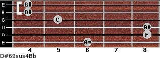 D#6/9sus4/Bb for guitar on frets 6, 8, 8, 5, 4, 4