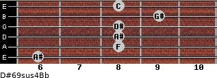 D#6/9sus4/Bb for guitar on frets 6, 8, 8, 8, 9, 8