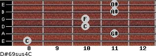 D#6/9sus4/C for guitar on frets 8, 11, 10, 10, 11, 11
