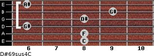 D#6/9sus4/C for guitar on frets 8, 8, 6, 8, 9, 6