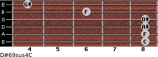 D#6/9sus4/C for guitar on frets 8, 8, 8, 8, 6, 4