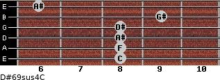 D#6/9sus4/C for guitar on frets 8, 8, 8, 8, 9, 6