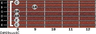 D#6/9sus4/C for guitar on frets 8, 8, 8, 8, 9, 8