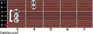 D#6/9sus4/C for guitar on frets x, 3, 3, 3, 4, 4