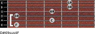D#6/9sus4/F for guitar on frets 1, 3, 1, 3, 4, 4