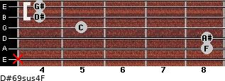 D#6/9sus4/F for guitar on frets x, 8, 8, 5, 4, 4