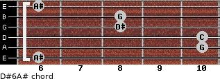 D#6/A# for guitar on frets 6, 10, 10, 8, 8, 6
