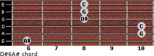 D#6/A# for guitar on frets 6, 10, 10, 8, 8, 8