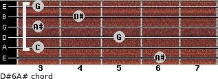 D#6/A# for guitar on frets 6, 3, 5, 3, 4, 3