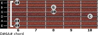 D#6/A# for guitar on frets 6, 6, 10, 8, 8, 6