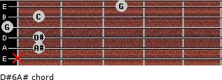 D#6/A# for guitar on frets x, 1, 1, 0, 1, 3