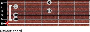 D#6/A# for guitar on frets x, 1, 1, 3, 1, 3
