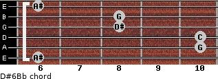 D#6/Bb for guitar on frets 6, 10, 10, 8, 8, 6