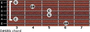 D#6/Bb for guitar on frets 6, 3, 5, 5, 4, 3