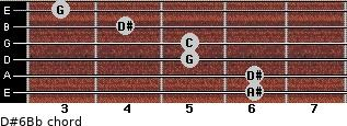D#6/Bb for guitar on frets 6, 6, 5, 5, 4, 3