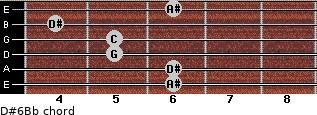 D#6/Bb for guitar on frets 6, 6, 5, 5, 4, 6