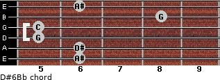 D#6/Bb for guitar on frets 6, 6, 5, 5, 8, 6