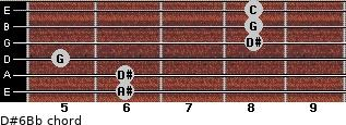 D#6/Bb for guitar on frets 6, 6, 5, 8, 8, 8