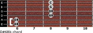 D#6/Bb for guitar on frets 6, 6, 8, 8, 8, 8