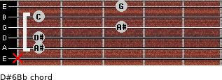 D#6/Bb for guitar on frets x, 1, 1, 3, 1, 3